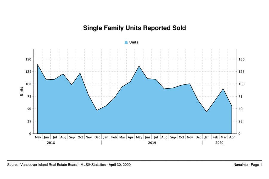 Home Sales Derek Gillette