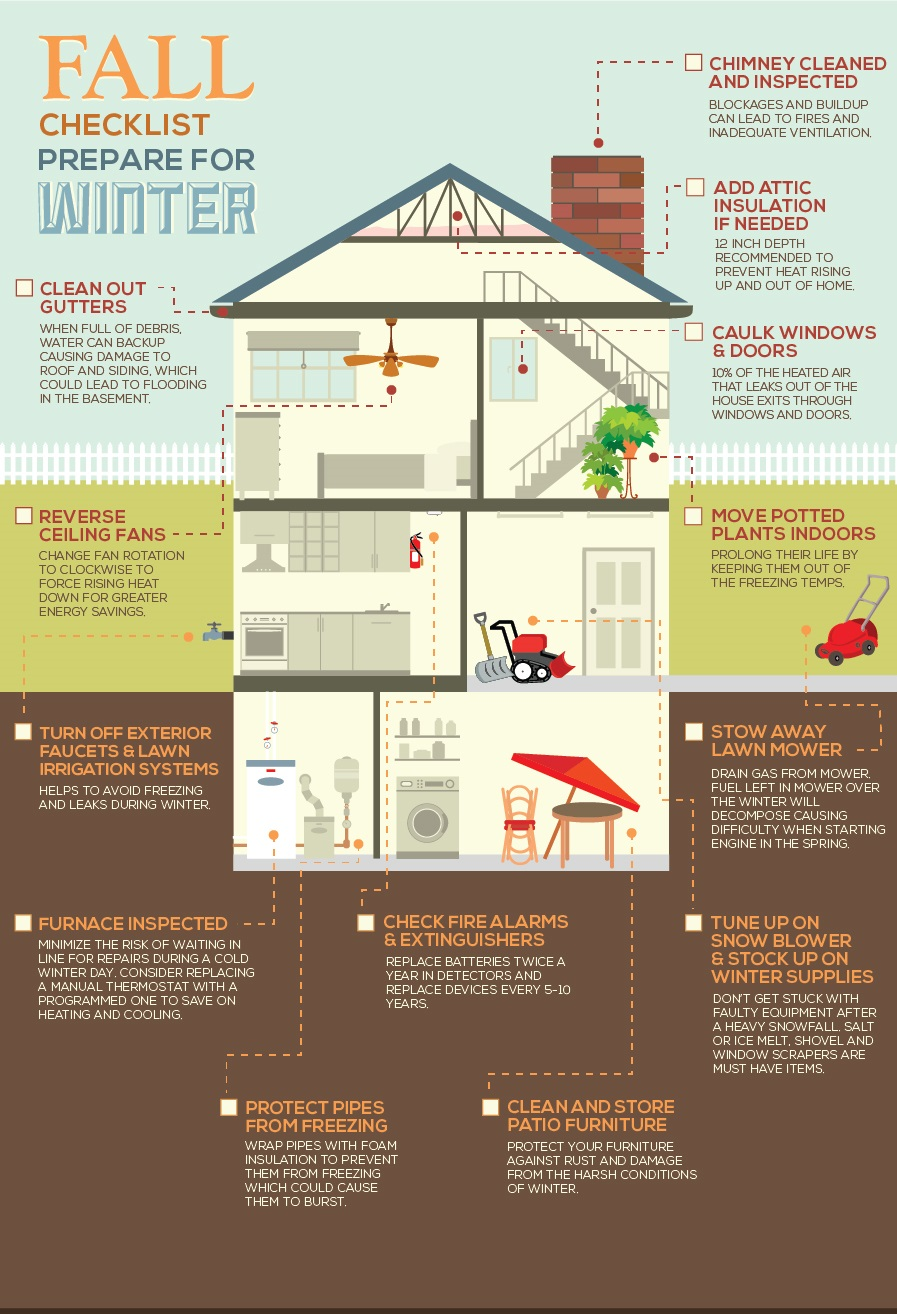 Prepare for winter with a fall checklist for your home.