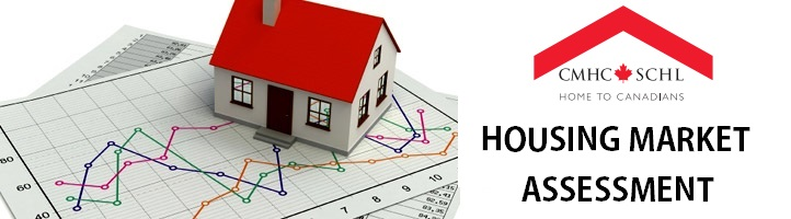 Quarterly release of the Canadian Housing Market